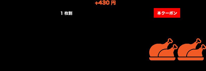 ドミノ・ピザ1枚割との比較